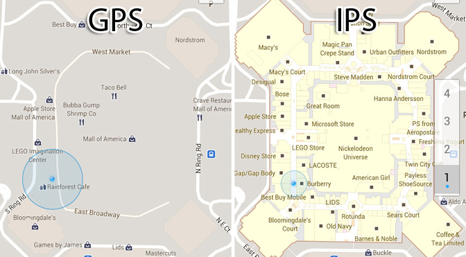 GPS e IPS. Diferencia